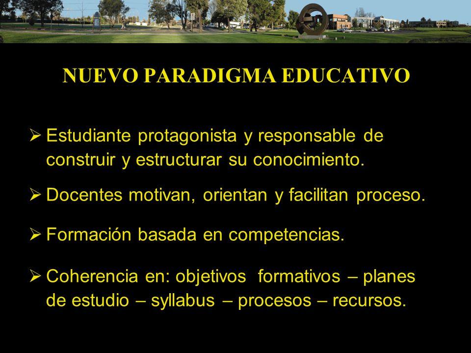 NUEVO PARADIGMA EDUCATIVO Estudiante protagonista y responsable de construir y estructurar su conocimiento. Docentes motivan, orientan y facilitan pro