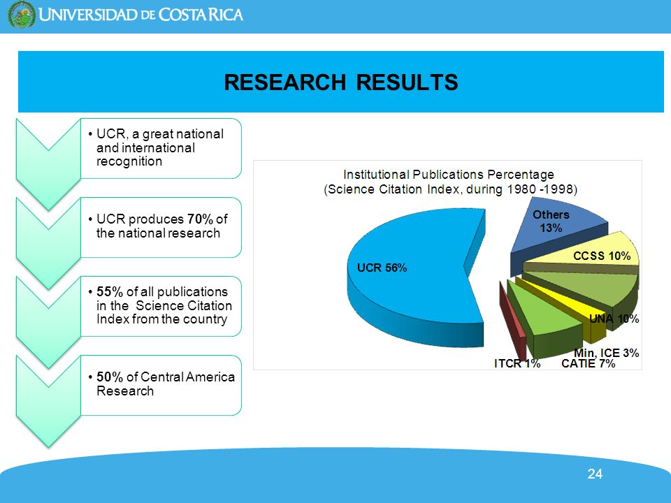 24 UCR, a great national and international recognition UCR produces 70% of the national research 55% of all publications in the Science Citation Index