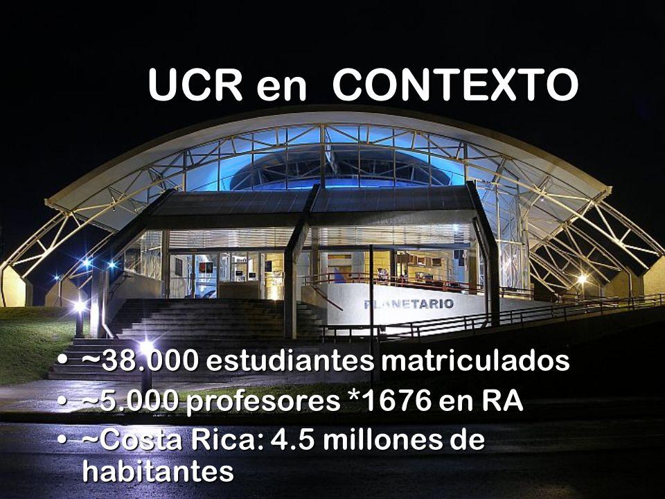UCR en CONTEXTO ~ 38.000 estudiantes matriculados~ 38.000 estudiantes matriculados ~5.000 profesores *1676 en RA~5.000 profesores *1676 en RA ~Costa Rica: 4.5 millones de habitantes~Costa Rica: 4.5 millones de habitantes