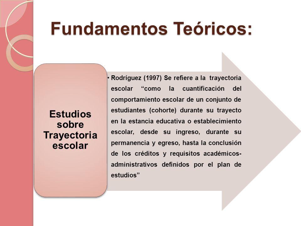 Fundamentos Teóricos: Rodríguez (1997) Se refiere a la trayectoria escolar como la cuantificación del comportamiento escolar de un conjunto de estudia