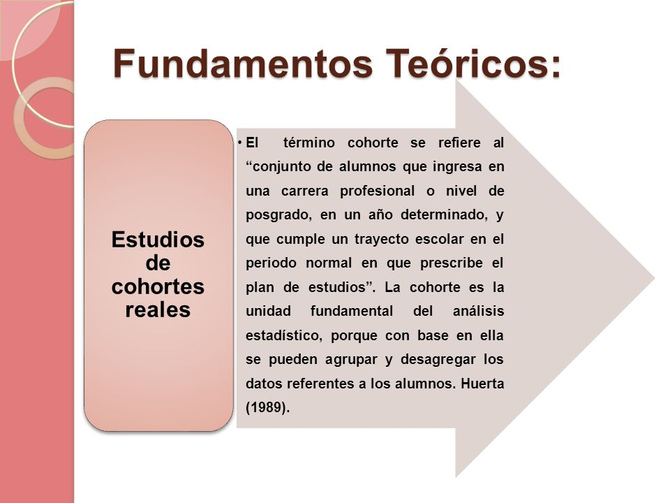 Fundamentos Teóricos: El término cohorte se refiere al conjunto de alumnos que ingresa en una carrera profesional o nivel de posgrado, en un año deter