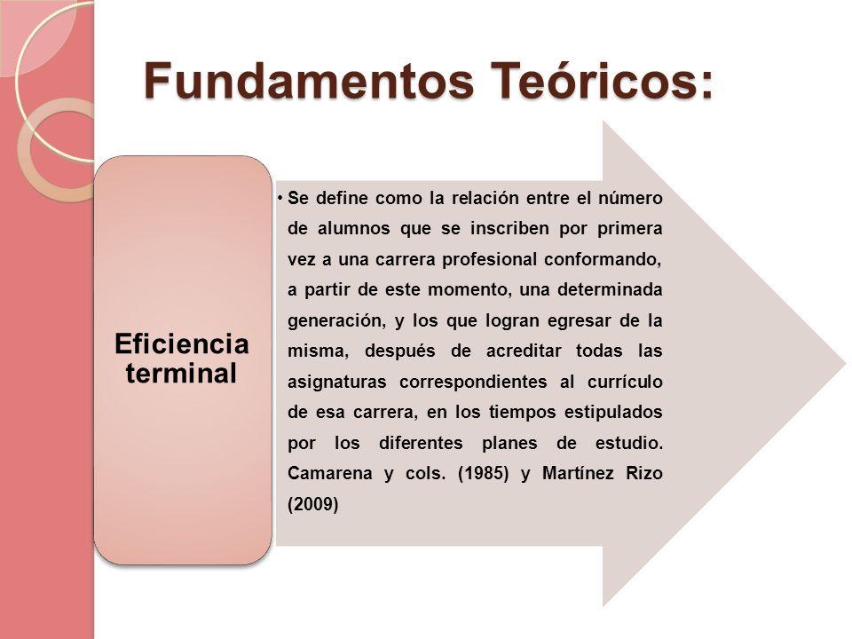 Fundamentos Teóricos: Se define como la relación entre el número de alumnos que se inscriben por primera vez a una carrera profesional conformando, a