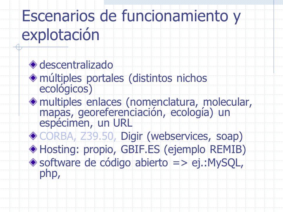 Escenarios de funcionamiento y explotación descentralizado múltiples portales (distintos nichos ecológicos) multiples enlaces (nomenclatura, molecular, mapas, georeferenciación, ecología) un espécimen, un URL CORBA, Z39.50, Digir (webservices, soap) Hosting: propio, GBIF.ES (ejemplo REMIB) software de código abierto => ej.:MySQL, php,