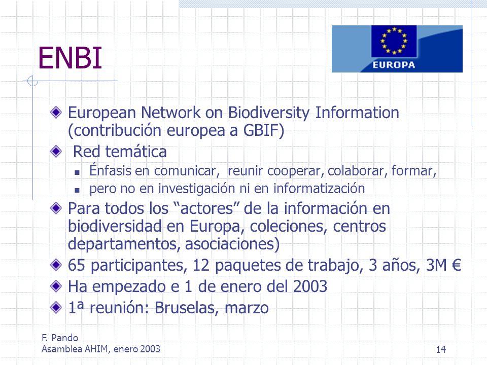 F. Pando Asamblea AHIM, enero 200314 ENBI European Network on Biodiversity Information (contribución europea a GBIF) Red temática Énfasis en comunicar