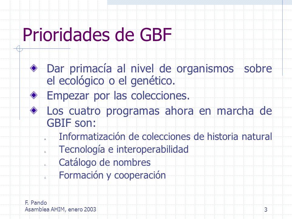 F. Pando Asamblea AHIM, enero 20033 Prioridades de GBF Dar primacía al nivel de organismos sobre el ecológico o el genético. Empezar por las coleccion
