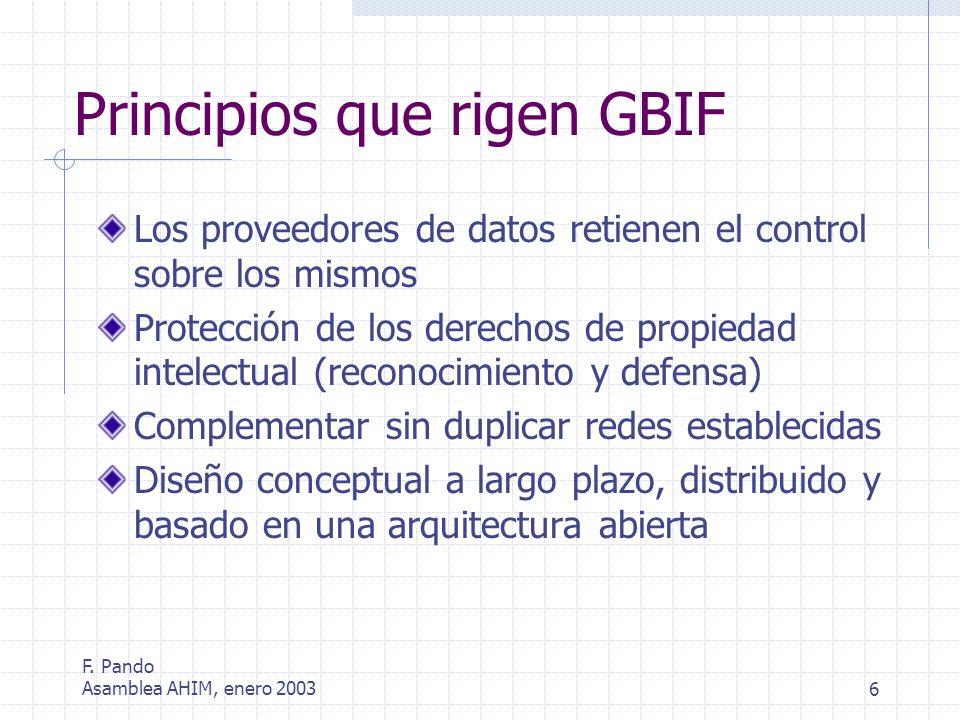 F. Pando Asamblea AHIM, enero 20036 Principios que rigen GBIF Los proveedores de datos retienen el control sobre los mismos Protección de los derechos
