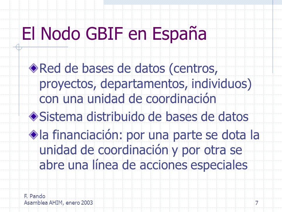 F. Pando Asamblea AHIM, enero 20037 El Nodo GBIF en España Red de bases de datos (centros, proyectos, departamentos, individuos) con una unidad de coo
