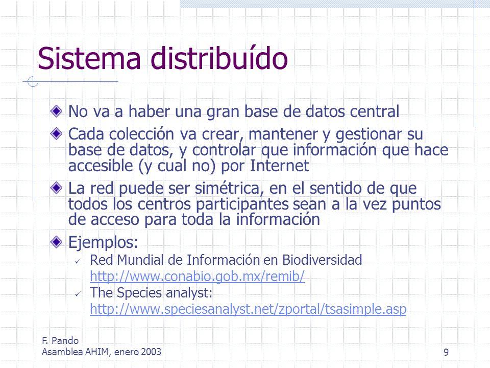F. Pando Asamblea AHIM, enero 20039 Sistema distribuído No va a haber una gran base de datos central Cada colección va crear, mantener y gestionar su