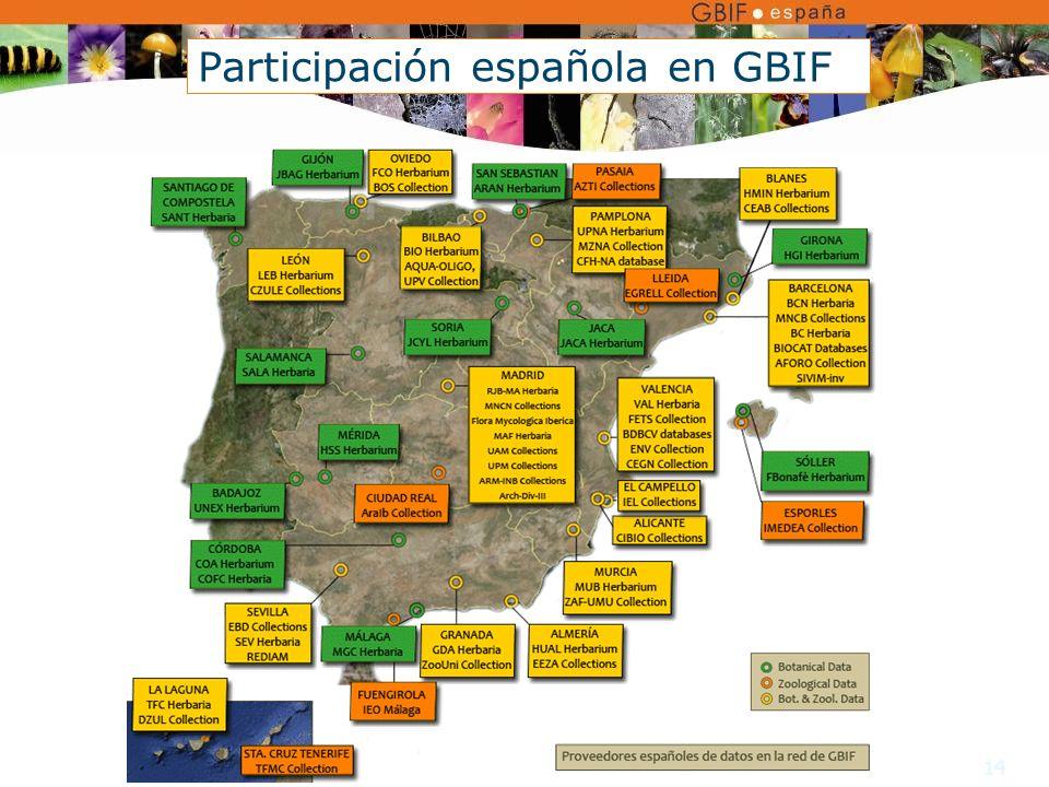 14 Participación española en GBIF