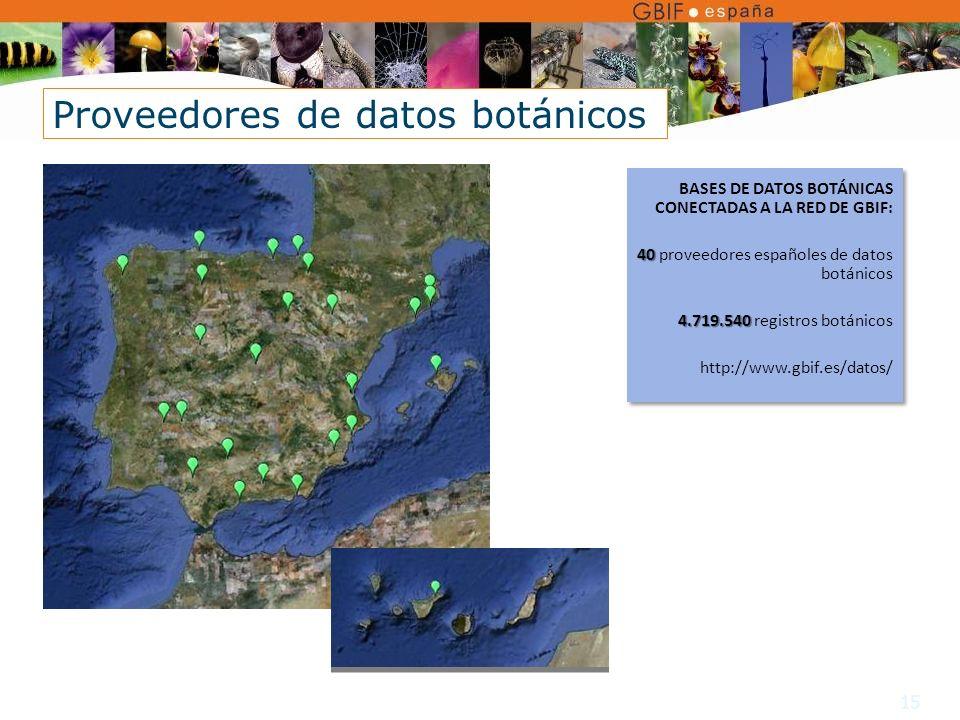 15 BASES DE DATOS BOTÁNICAS CONECTADAS A LA RED DE GBIF: 40 40 proveedores españoles de datos botánicos 4.719.540 4.719.540 registros botánicos http://www.gbif.es/datos/ BASES DE DATOS BOTÁNICAS CONECTADAS A LA RED DE GBIF: 40 40 proveedores españoles de datos botánicos 4.719.540 4.719.540 registros botánicos http://www.gbif.es/datos/ Proveedores de datos botánicos