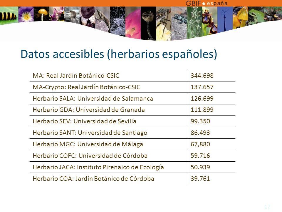 Datos accesibles (herbarios españoles) 17 MA: Real Jardín Botánico-CSIC344.698 MA-Crypto: Real Jardín Botánico-CSIC137.657 Herbario SALA: Universidad