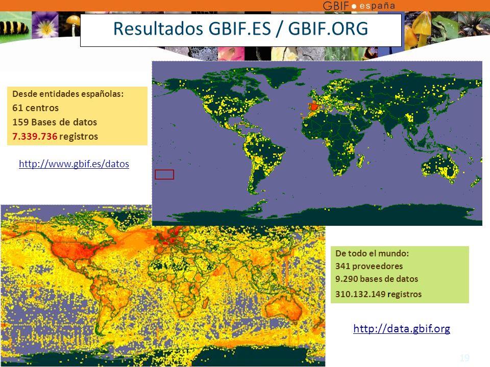 19 Resultados GBIF.ES / GBIF.ORG Desde entidades españolas: 61 centros 159 Bases de datos 7.339.736 registros De todo el mundo: 341 proveedores 9.290 bases de datos 310.132.149 registros http://data.gbif.org http://www.gbif.es/datos