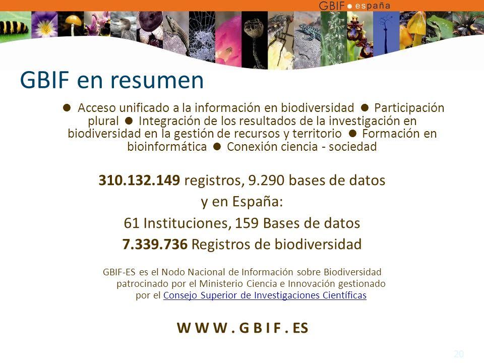 20 310.132.149 registros, 9.290 bases de datos y en España: 61 Instituciones, 159 Bases de datos 7.339.736 Registros de biodiversidad GBIF-ES es el Nodo Nacional de Información sobre Biodiversidad patrocinado por el Ministerio Ciencia e Innovación gestionado por el Consejo Superior de Investigaciones CientíficasConsejo Superior de Investigaciones Científicas W W W.