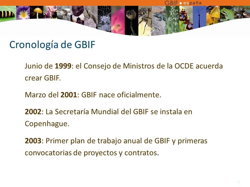 4 Junio de 1999: el Consejo de Ministros de la OCDE acuerda crear GBIF.