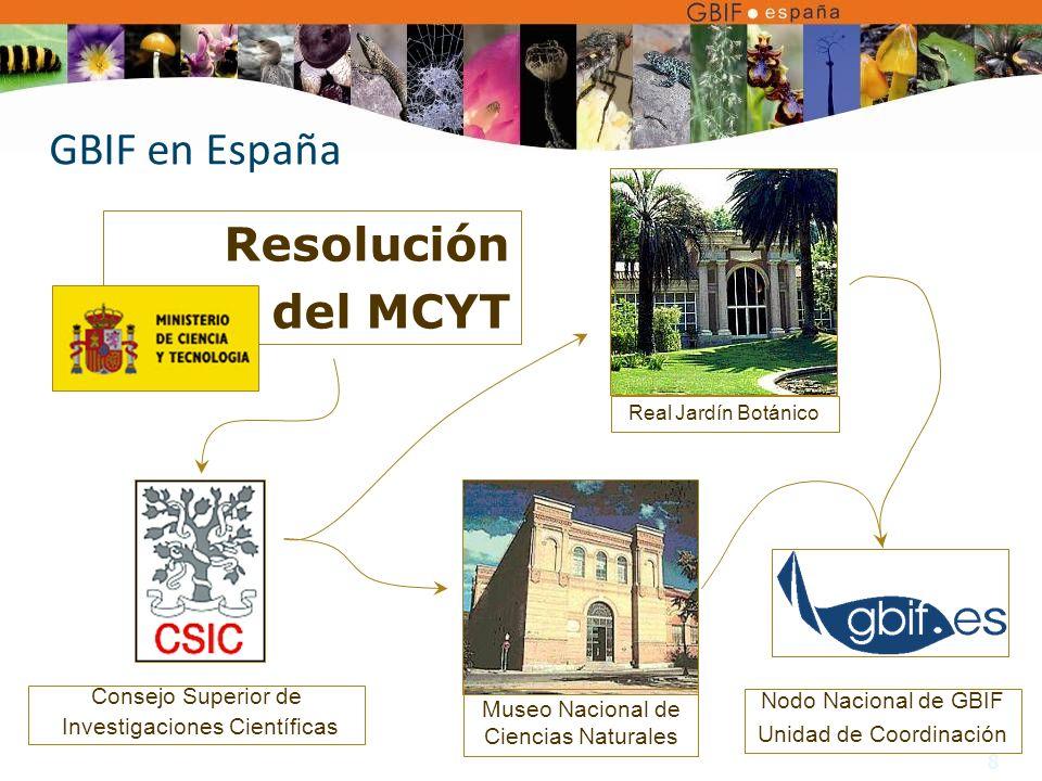 8 Museo Nacional de Ciencias Naturales Real Jardín Botánico Resolución del MCYT Consejo Superior de Investigaciones Científicas Nodo Nacional de GBIF Unidad de Coordinación GBIF en España