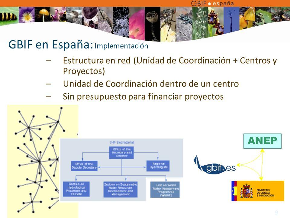 9 –Estructura en red (Unidad de Coordinación + Centros y Proyectos) –Unidad de Coordinación dentro de un centro –Sin presupuesto para financiar proyectos ANEP GBIF en España: Implementación