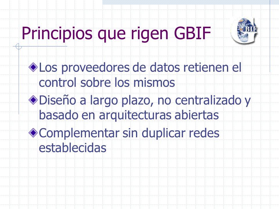 Principios que rigen GBIF Los proveedores de datos retienen el control sobre los mismos Diseño a largo plazo, no centralizado y basado en arquitecturas abiertas Complementar sin duplicar redes establecidas