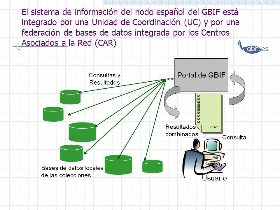 El sistema de información del nodo español del GBIF está integrado por una Unidad de Coordinación (UC) y por una federación de bases de datos integrada por los Centros Asociados a la Red (CAR)