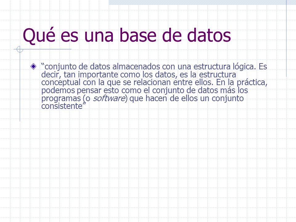 Qué es una base de datos conjunto de datos almacenados con una estructura lógica.