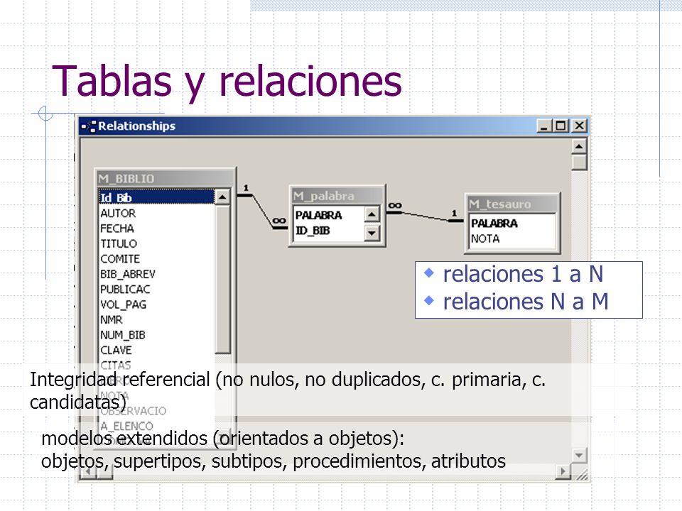 Tablas y relaciones relaciones 1 a N relaciones N a M Integridad referencial (no nulos, no duplicados, c.
