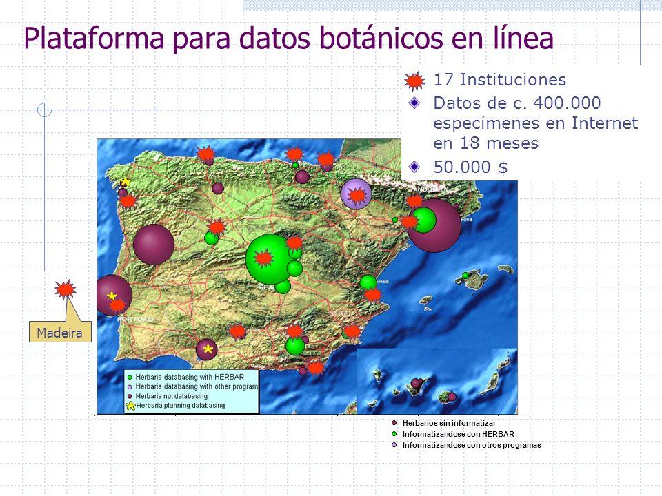 Herbarios sin informatizar Informatizandose con HERBAR Informatizandose con otros programas Plataforma para datos botánicos en línea 17 Instituciones Datos de c.