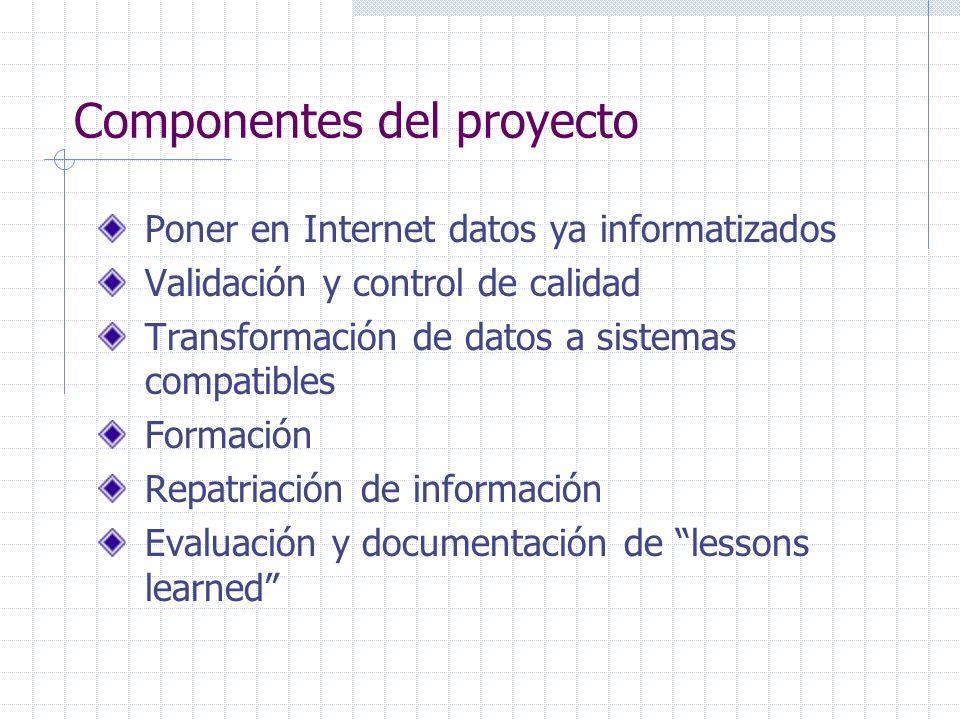 Componentes del proyecto Poner en Internet datos ya informatizados Validación y control de calidad Transformación de datos a sistemas compatibles Formación Repatriación de información Evaluación y documentación de lessons learned