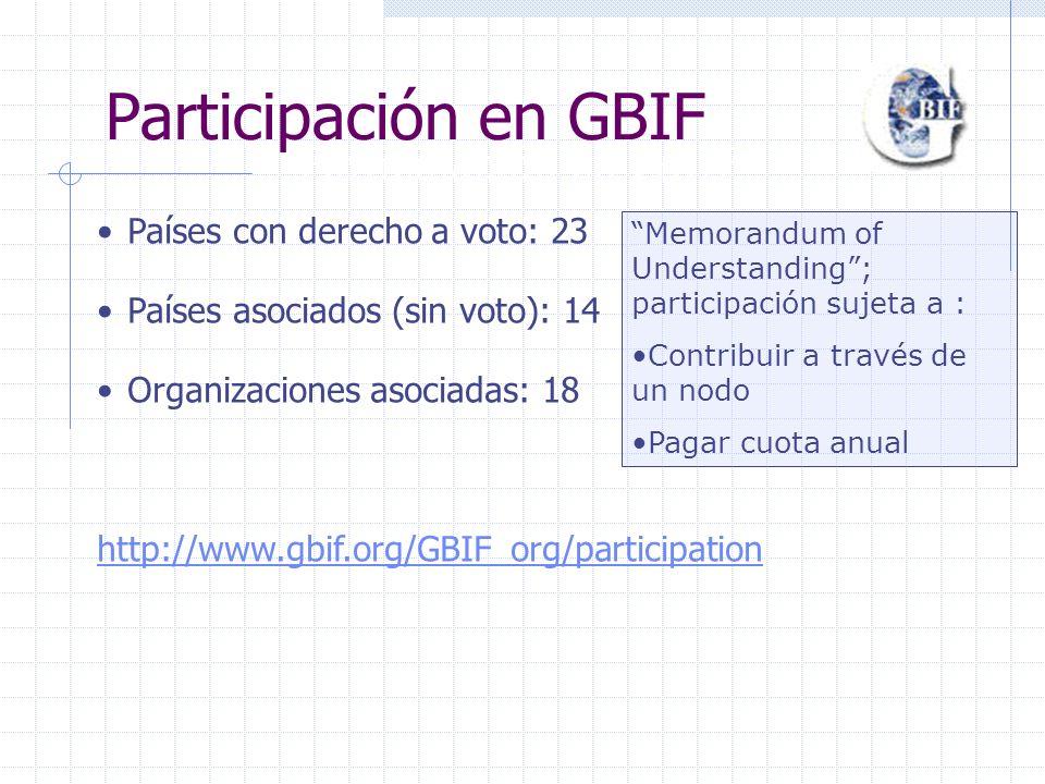 Países con derecho a voto: 23 Países asociados (sin voto): 14 Organizaciones asociadas: 18 http://www.gbif.org/GBIF_org/participation Participación en GBIF Memorandum of Understanding; participación sujeta a : Contribuir a través de un nodo Pagar cuota anual