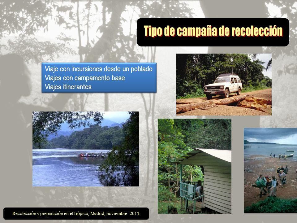 Viaje con incursiones desde un poblado Viajes con campamento base Viajes itinerantes