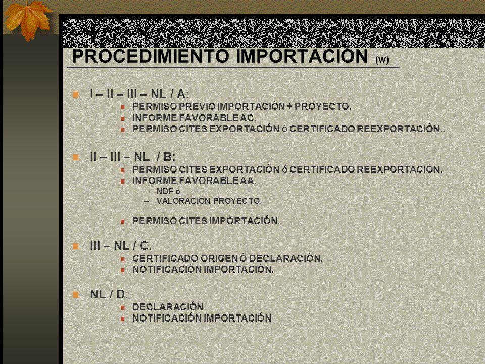 PROCEDIMIENTO IMPORTACIÓN (w) I – II – III – NL / A: PERMISO PREVIO IMPORTACIÓN + PROYECTO. INFORME FAVORABLE AC. PERMISO CITES EXPORTACIÓN ó CERTIFIC