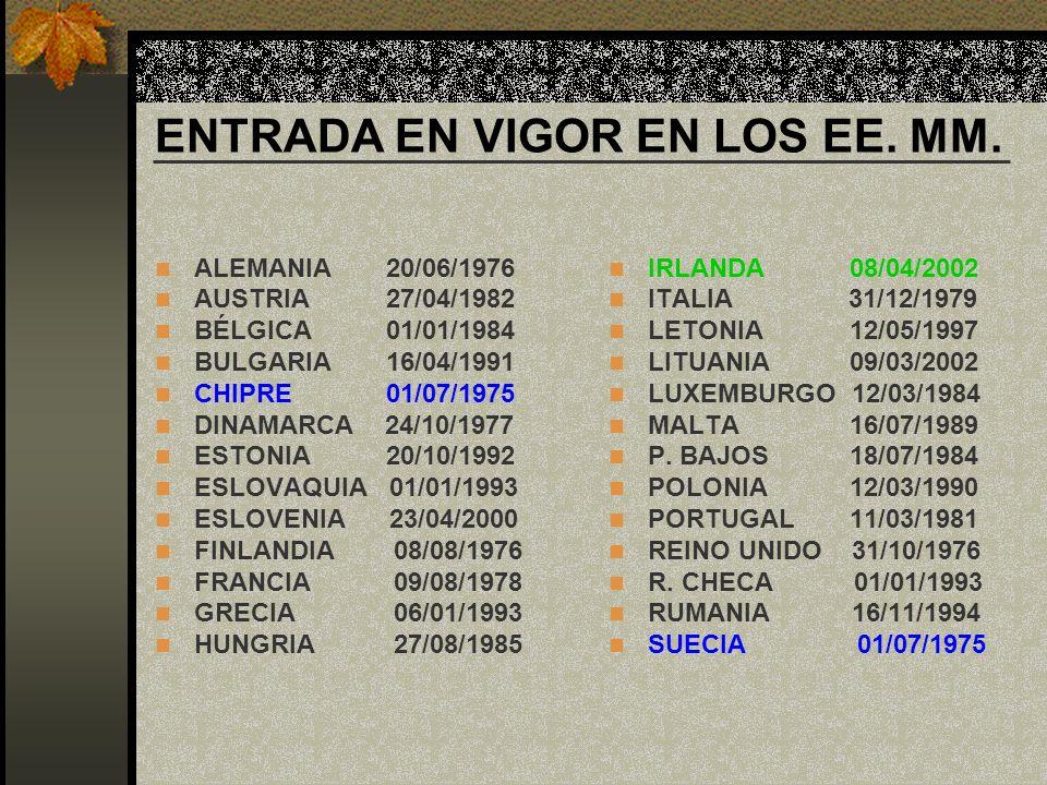 ENTRADA EN VIGOR EN LOS EE. MM. ALEMANIA 20/06/1976 AUSTRIA 27/04/1982 BÉLGICA 01/01/1984 BULGARIA 16/04/1991 CHIPRE 01/07/1975 DINAMARCA 24/10/1977 E