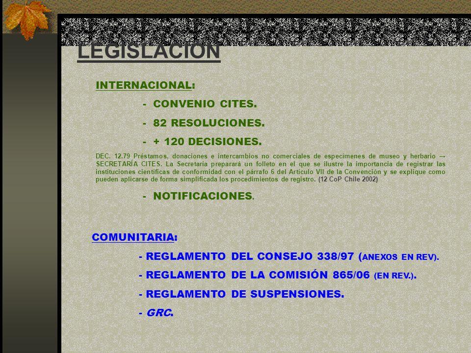 INTERNACIONAL: - CONVENIO CITES. - 82 RESOLUCIONES. - + 120 DECISIONES. DEC. 12.79 Préstamos, donaciones e intercambios no comerciales de especímenes