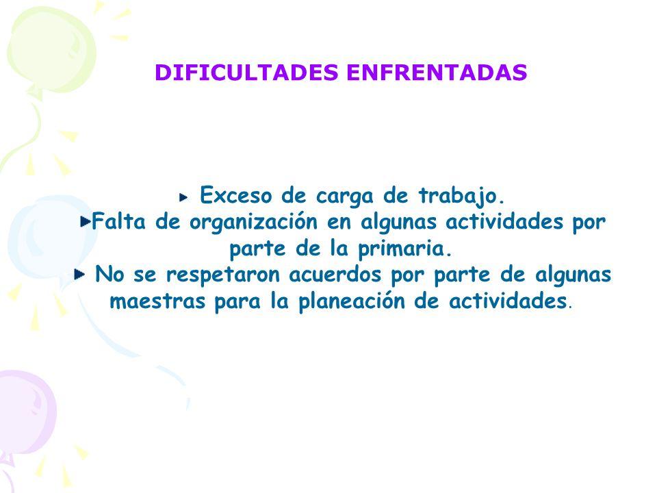 DIFICULTADES ENFRENTADAS Exceso de carga de trabajo. Falta de organización en algunas actividades por parte de la primaria. No se respetaron acuerdos