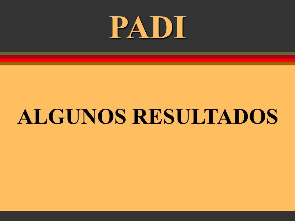 Español Inglés LENGUAJES