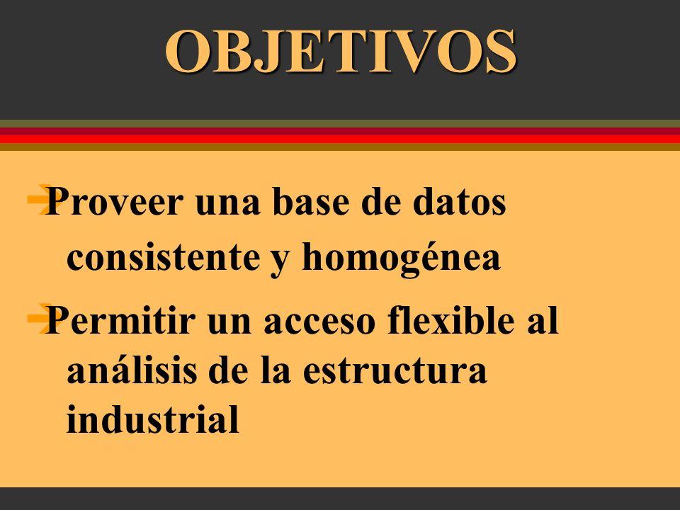 PADI Programa de Análisis de la Dinámica Industrial Programa de Análisis de la Dinámica Industrial