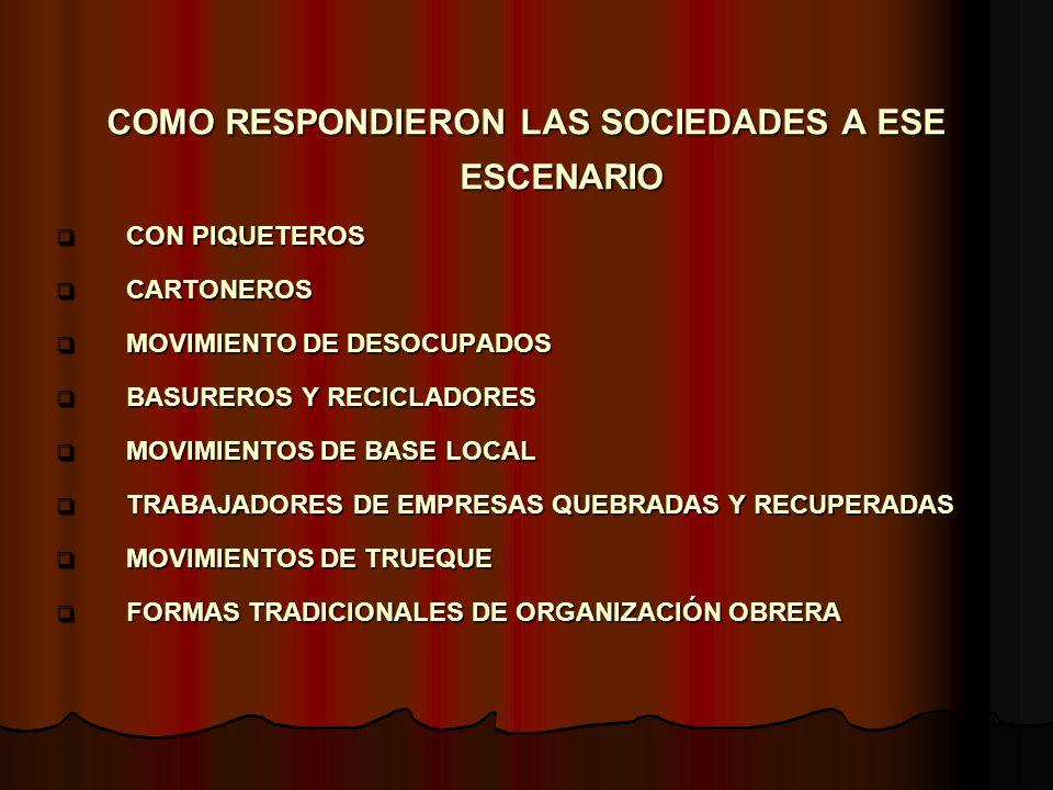 ¿Y LAS SOCIEDADES Y SUS ORGANIZACIONES SOCIALES? Evolución de la incidencia de la pobreza y la indigencia.Gran Buenos Aires. 1974 - 2003 Fuente: elabo