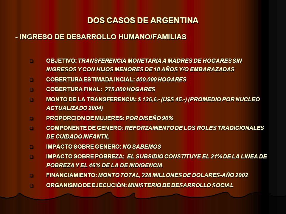 DOS CASOS DE ARGENTINA - EL PJHD – PROGRAMA JEFES Y JEFAS DE HOGAR DESOCUPADOS – DERECHO DE INCLUSION SOCIAL OBJETIVO: TRANSFERENCIA INMEDIATA DE RECURSOS MONETARIOS A HOGARES SIN INGRESOS POBRES O NO POBRES OBJETIVO: TRANSFERENCIA INMEDIATA DE RECURSOS MONETARIOS A HOGARES SIN INGRESOS POBRES O NO POBRES COBERTURA ESTIMADA: 750.000 HOGARES COBERTURA ESTIMADA: 750.000 HOGARES COBERTURA FINAL: 2.000.000 DE HOGARES COBERTURA FINAL: 2.000.000 DE HOGARES MONTO DE LA TRANSFERENCIA: $ 150.- (U$S 50.-) (Aproximadamente media línea de pobreza para un hogar de cuatro) MONTO DE LA TRANSFERENCIA: $ 150.- (U$S 50.-) (Aproximadamente media línea de pobreza para un hogar de cuatro) PROPORCION DE MUJERES: 67% PROPORCION DE MUJERES: 67% COMPONENTE DE GENERO: RECONOCIMIENTO NOVEDOSO DEL ROL COMPONENTE DE GENERO: RECONOCIMIENTO NOVEDOSO DEL ROL IMPACTO SOBRE GENERO: NO SABEMOS IMPACTO SOBRE GENERO: NO SABEMOS IMPACTO SOBRE POBREZA: 25% DE LOS HOGARES QUE INGRESARON TENIAN INGRESO CERO.