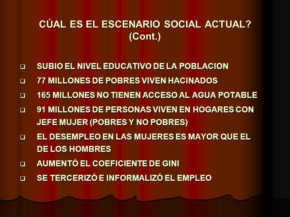 CÚAL ES EL ESCENARIO SOCIAL ACTUAL? POBREZA DE 200 MILLONES A 227 MILLONES POBREZA DE 200 MILLONES A 227 MILLONES 1.980 = 34,7% de pobreza 1.980 = 34,