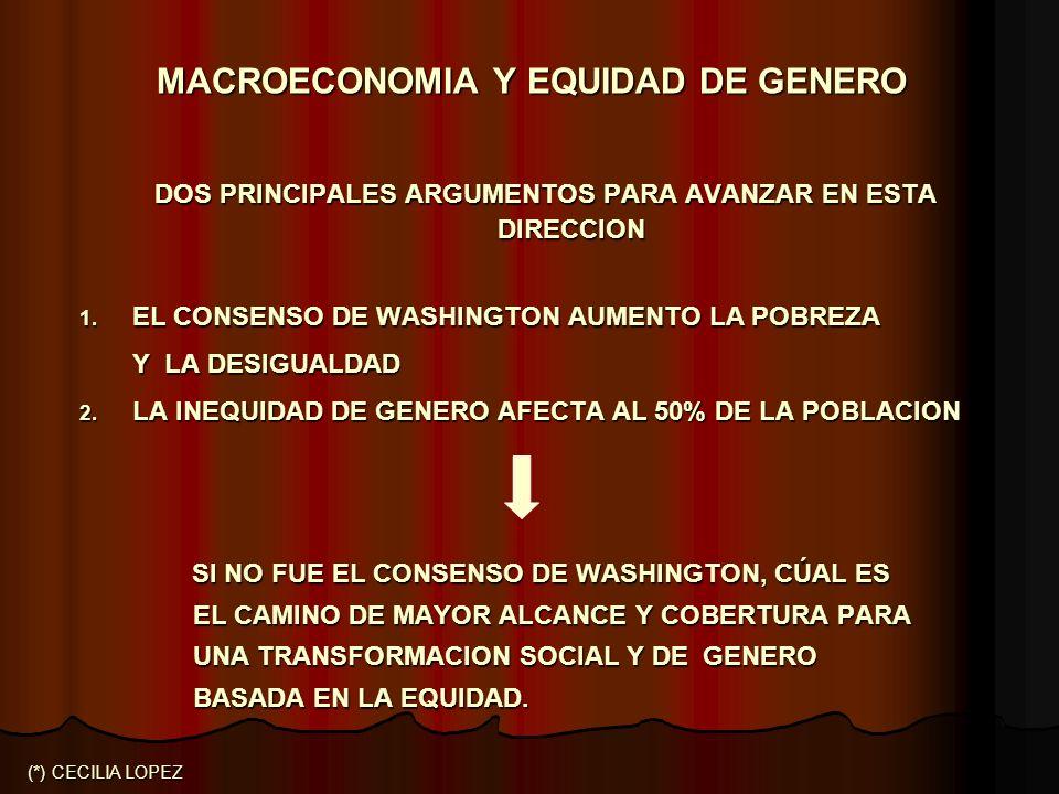 MULIER ECONOMICA (*) LAS ECONOMISTAS FEMINISTAS CUESTIONAN LOS CINCO SUPUESTOS NEOCLASICOS QUE FUNDAN LA ECONOMIA ORTODOXA.