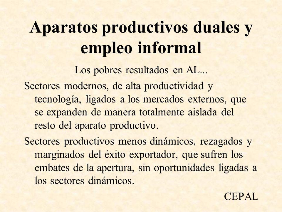 Aparatos productivos duales y empleo informal Los pobres resultados en AL... Sectores modernos, de alta productividad y tecnología, ligados a los merc