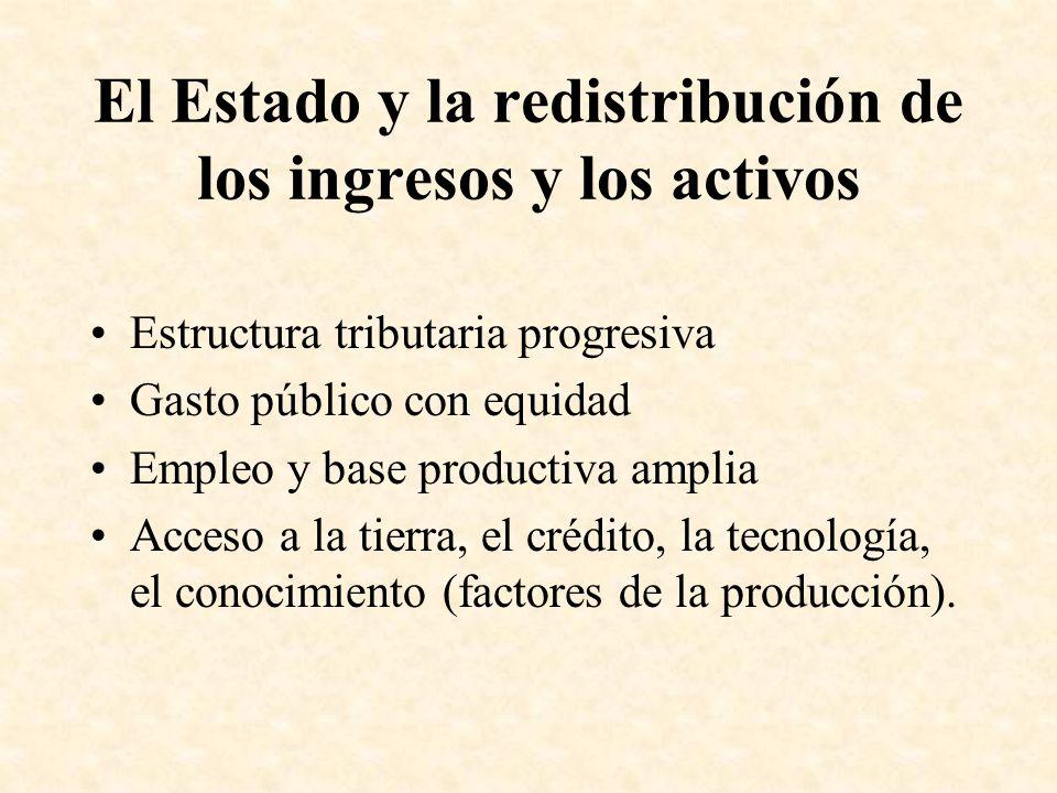 El Estado y la redistribución de los ingresos y los activos Estructura tributaria progresiva Gasto público con equidad Empleo y base productiva amplia