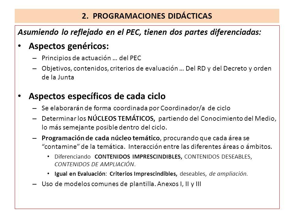 2. PROGRAMACIONES DIDÁCTICAS Asumiendo lo reflejado en el PEC, tienen dos partes diferenciadas: Aspectos genéricos: – Principios de actuación … del PE
