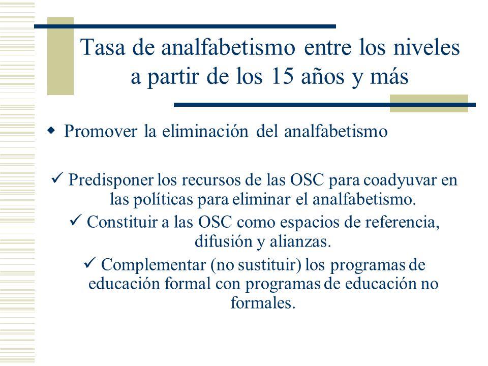 Tasa de analfabetismo entre los niveles a partir de los 15 años y más Promover la eliminación del analfabetismo Predisponer los recursos de las OSC pa