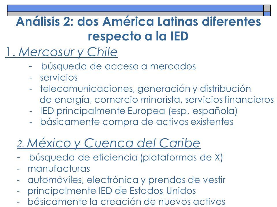1. Mercosur y Chile - búsqueda de acceso a mercados - servicios - telecomunicaciones, generación y distribución de energía, comercio minorista, servic