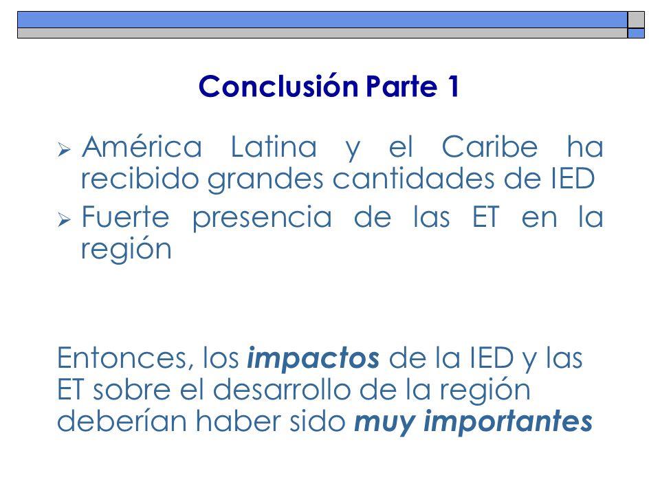Conclusión Parte 1 América Latina y el Caribe ha recibido grandes cantidades de IED Fuerte presencia de las ET en la región Entonces, los impactos de