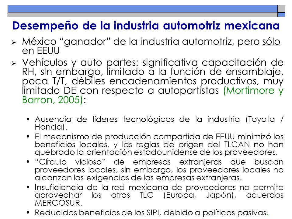 Desempeño de la industria automotriz mexicana México ganador de la industria automotriz, pero sólo en EEUU Vehículos y auto partes: significativa capa