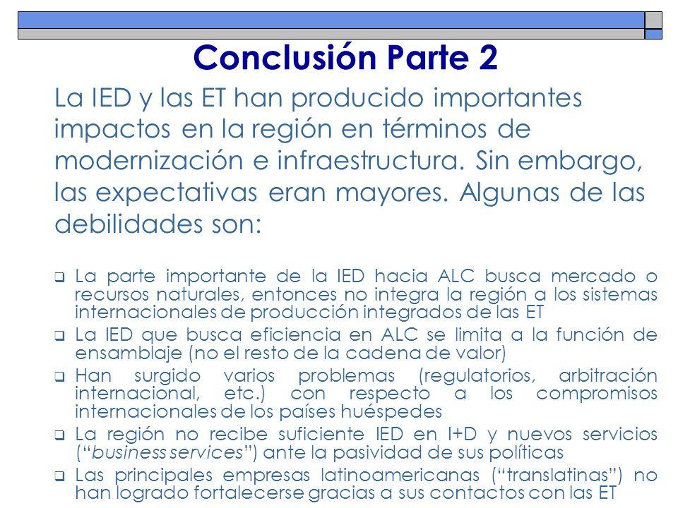 Conclusión Parte 2 La IED y las ET han producido importantes impactos en la región en términos de modernización e infraestructura. Sin embargo, las ex