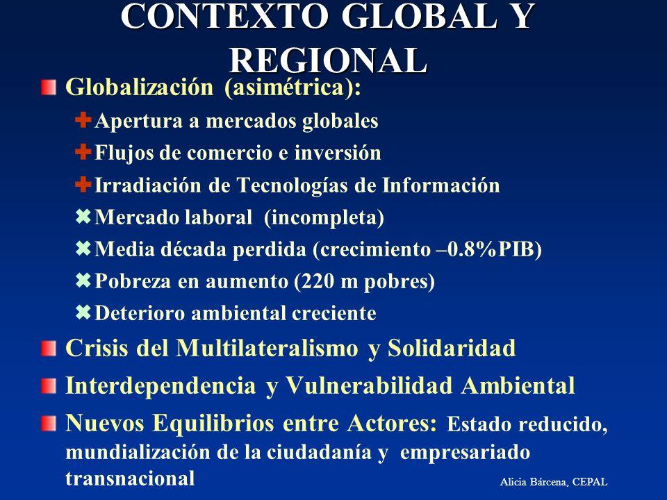 Alicia Bárcena, CEPAL CONTEXTO GLOBAL Y REGIONAL Globalización (asimétrica): Apertura a mercados globales Flujos de comercio e inversión Irradiación d
