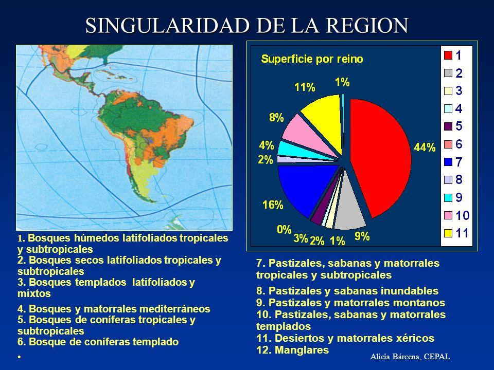 Alicia Bárcena, CEPAL SINGULARIDAD DE LA REGION 1. Bosques húmedos latifoliados tropicales y subtropicales 2. Bosques secos latifoliados tropicales y