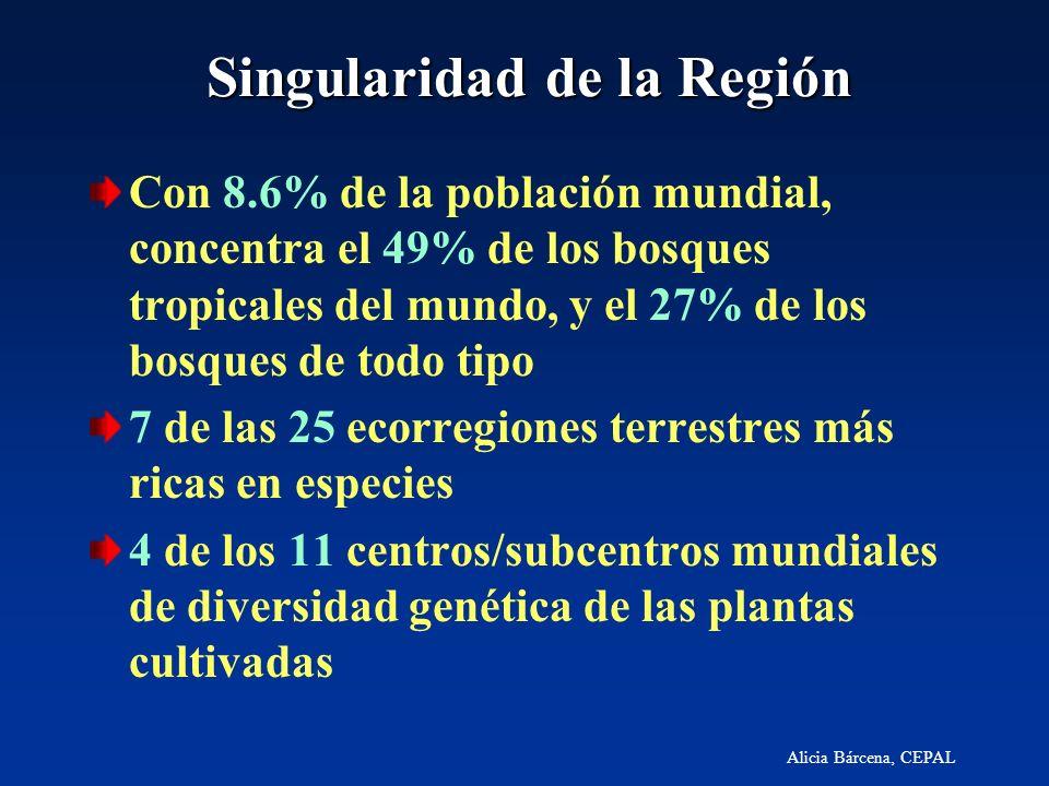 Alicia Bárcena, CEPAL Singularidad de la Región Con 8.6% de la población mundial, concentra el 49% de los bosques tropicales del mundo, y el 27% de lo