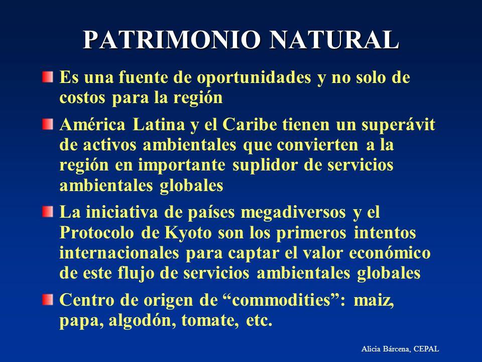 Alicia Bárcena, CEPAL PATRIMONIO NATURAL Es una fuente de oportunidades y no solo de costos para la región América Latina y el Caribe tienen un superá